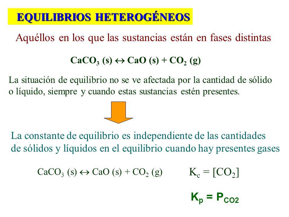 ¿Cómo evoluciona la mezcla de reacción? Si Q < K p º G < 0r p espontánea Si Q > K p º G > 0r p no espontánea (p r espontánea) Si Q = K p º G = 0Equili