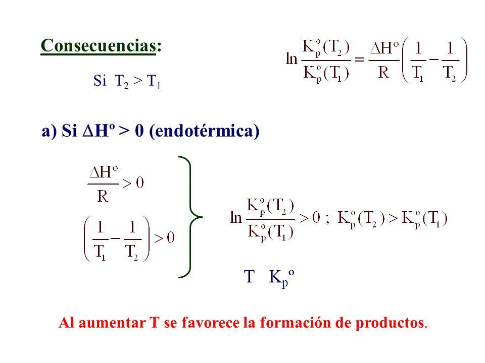 1. Efecto de un cambio de temperatura (a P cte) G° = - R T ln Kp G° = H° - T S° - R T ln Kp = H° - T S° / -(RT) ln Kp = - ( H°/RT) + ( S°/R) Ecuación