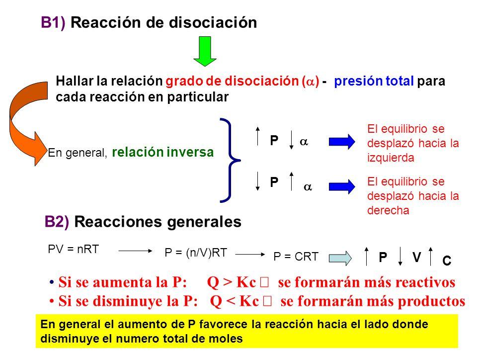 2. a- Efecto de la adición/sustracción de reactivos (a T y V ctes) o de productos gaseosos (a T y V ctes) Si se añanden productos: Q > Kc se formarán