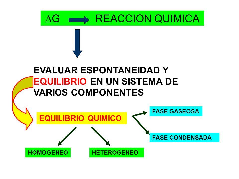 Energia libre molar parcial G i = (dG /dn i ) T,P,nj = G = f(P,T,n i,n j ) i Si estudiamos una reacción química a T y P constantes dG = i dni G funció