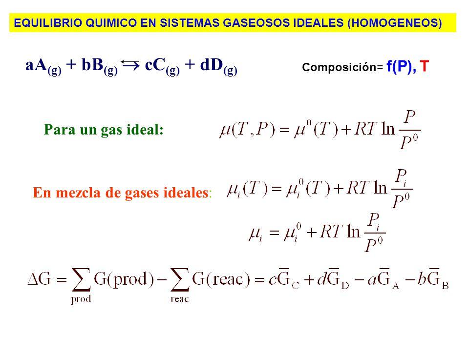 aA + bB cC + dD G = H - T S G: formas de cálculo en procesos químicos Datos de tabla G° = n G° f prod - n G° f rvos G = n G f prod - n G f rvos G = H