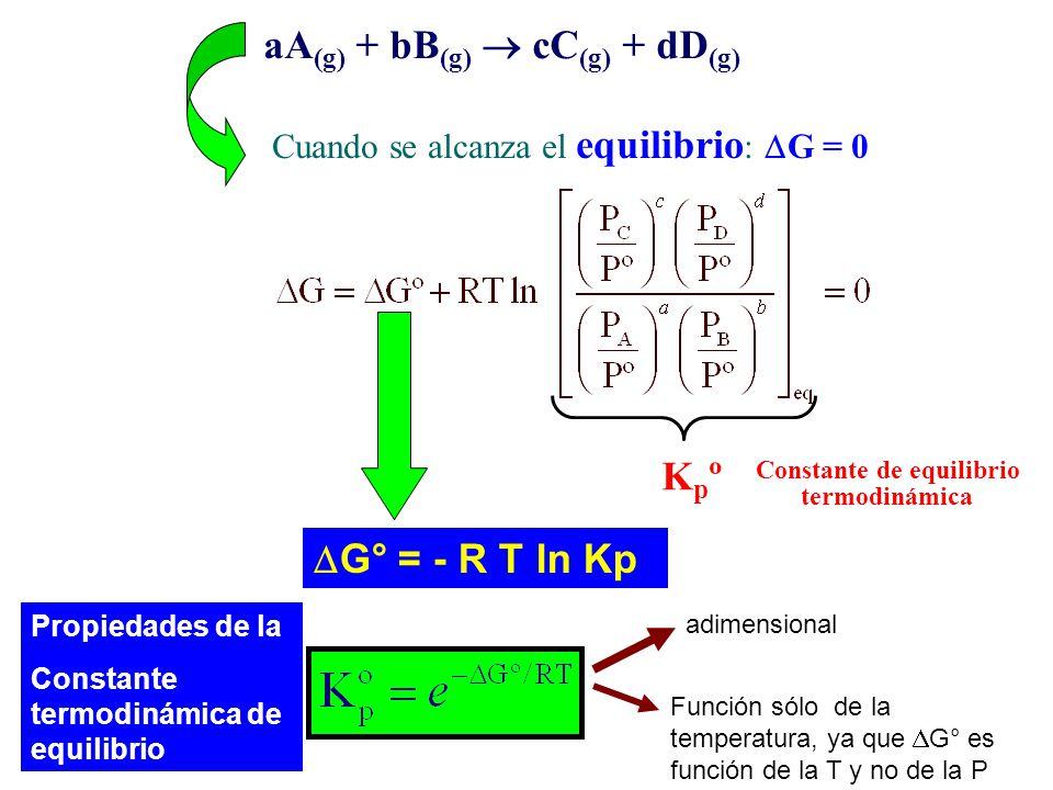 Q : Cociente de reacción G = c c + d D - a A - b B Valido en todo momento de la reacción, excepto el equilibrio G < 0 Reacción espontanea