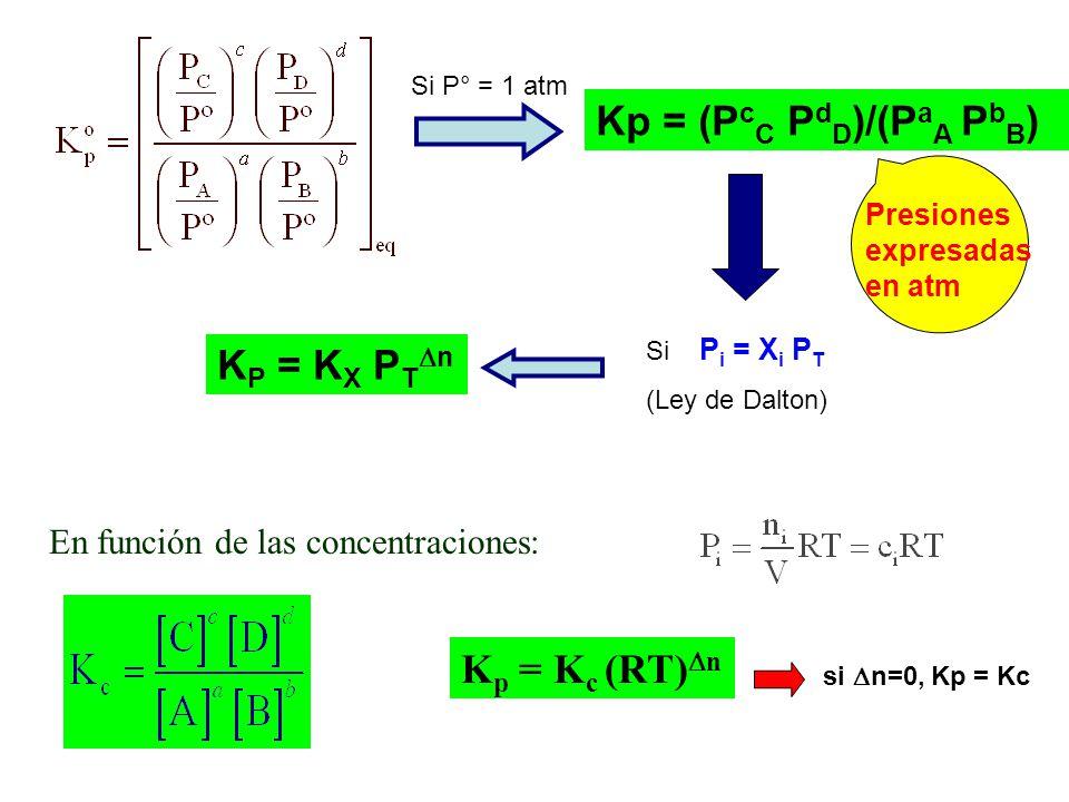 aA (g) + bB (g) cC (g) + dD (g) Cuando se alcanza el equilibrio : G = 0 KpºKpº Constante de equilibrio termodinámica G° = - R T ln Kp Propiedades de l