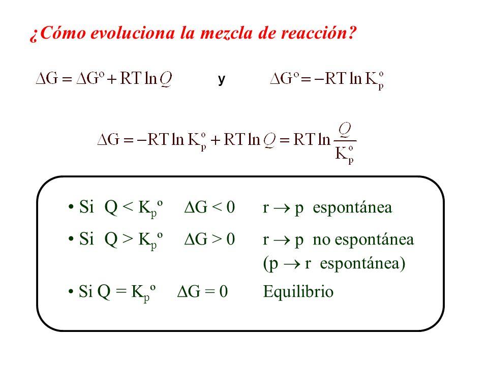 Si P° = 1 atm Kp = (P c C P d D )/(P a A P b B ) Presiones expresadas en atm En función de las concentraciones: K p = K c (RT) n si n=0, Kp = Kc Si P