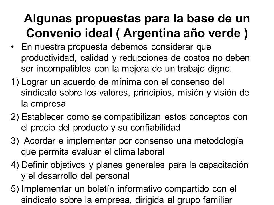 Algunas propuestas para la base de un Convenio ideal ( Argentina año verde ) En nuestra propuesta debemos considerar que productividad, calidad y redu