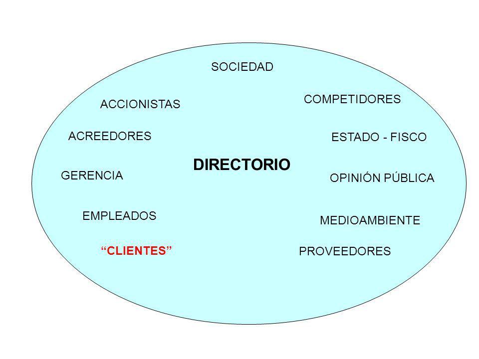 SOCIEDAD DIRECTORIO ACCIONISTAS ACREEDORES GERENCIA EMPLEADOS CLIENTES COMPETIDORES ESTADO - FISCO OPINIÓN PÚBLICA MEDIOAMBIENTE PROVEEDORES