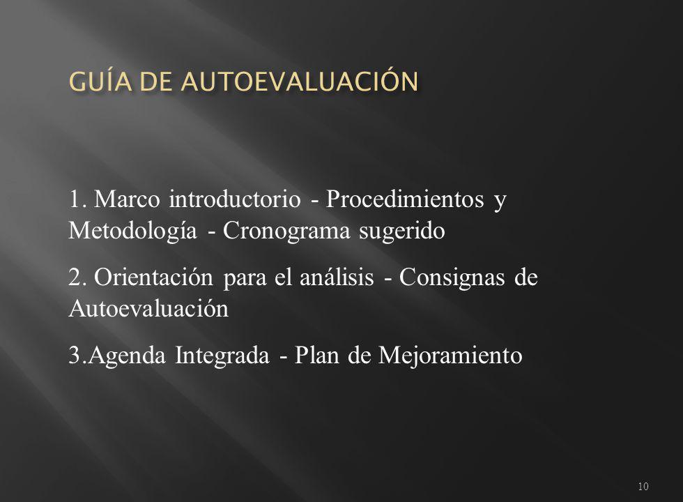 10 1. Marco introductorio - Procedimientos y Metodología - Cronograma sugerido 2.