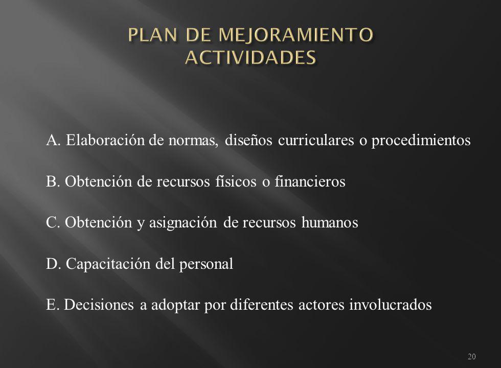 20 A. Elaboración de normas, diseños curriculares o procedimientos B.