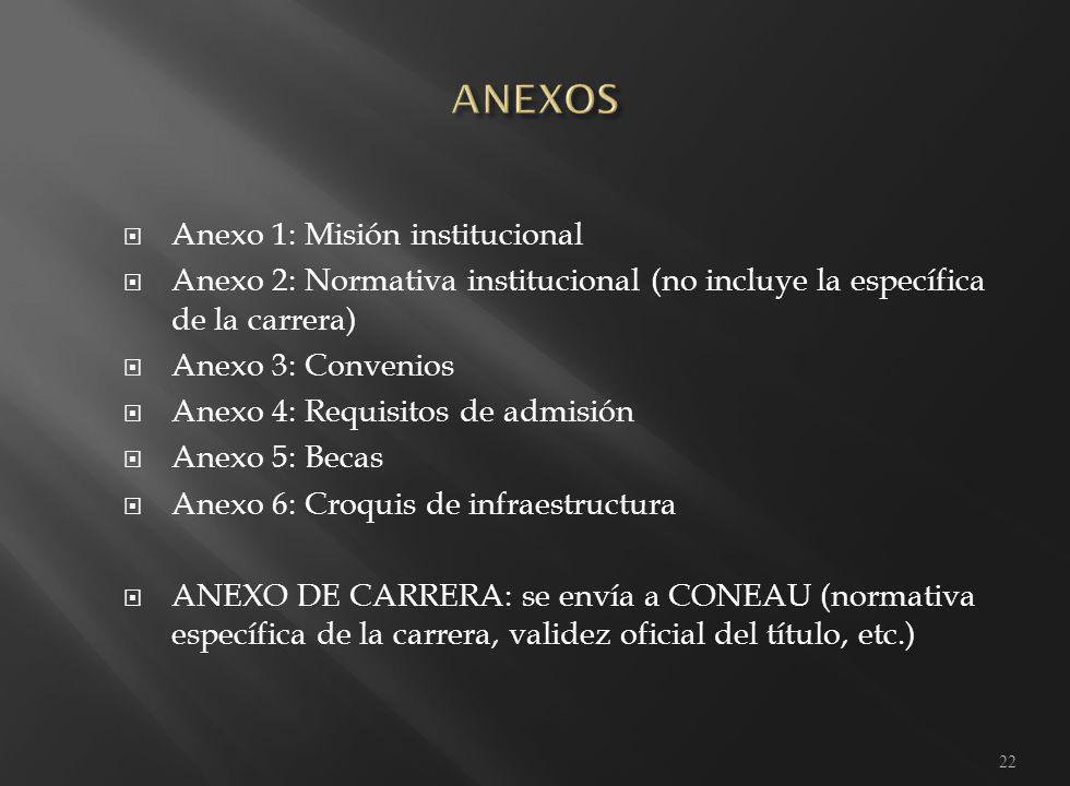 Anexo 1: Misión institucional Anexo 2: Normativa institucional (no incluye la específica de la carrera) Anexo 3: Convenios Anexo 4: Requisitos de admisión Anexo 5: Becas Anexo 6: Croquis de infraestructura ANEXO DE CARRERA: se envía a CONEAU (normativa específica de la carrera, validez oficial del título, etc.) 22