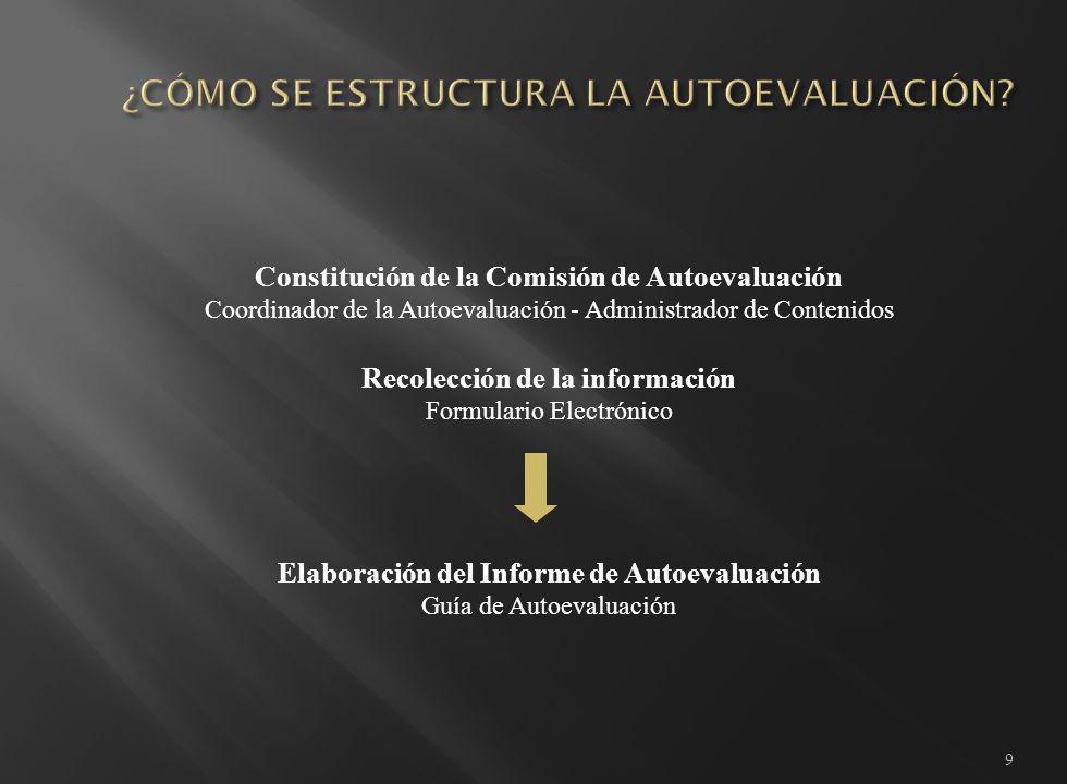 10 1.Marco introductorio - Procedimientos y Metodología - Cronograma sugerido 2.