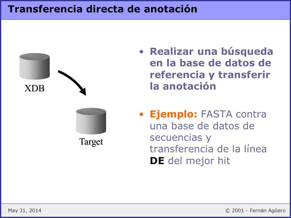 May 31, 2014© 2001 - Fernán Agüero Transferencia directa de anotación Realizar una búsqueda en la base de datos de referencia y transferir la anotació