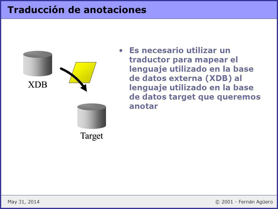 May 31, 2014© 2001 - Fernán Agüero Traducción de anotaciones Es necesario utilizar un traductor para mapear el lenguaje utilizado en la base de datos