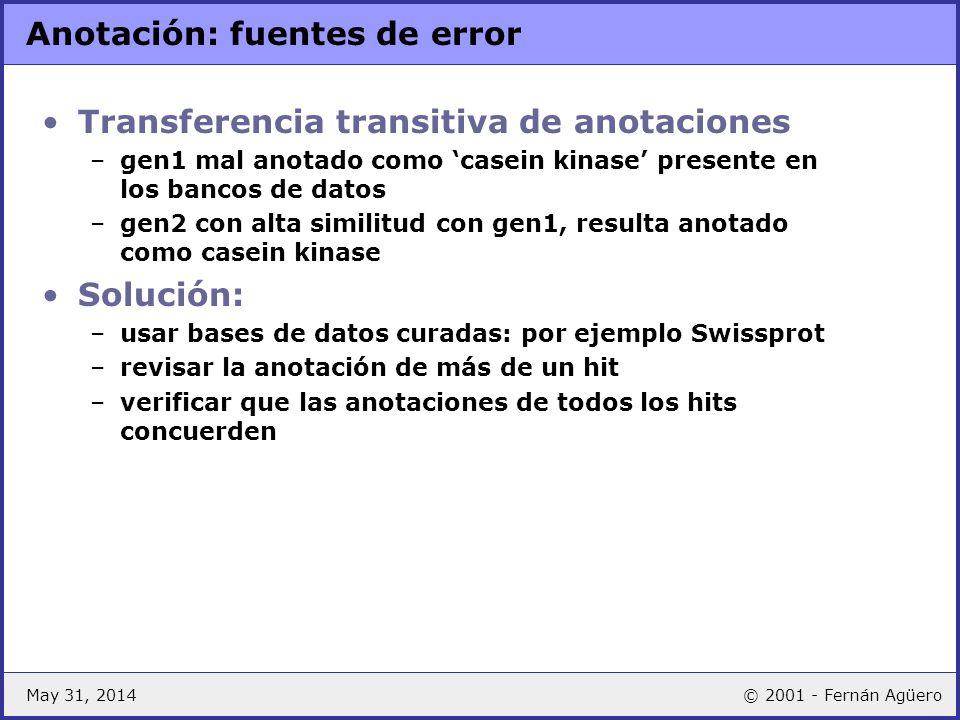 May 31, 2014© 2001 - Fernán Agüero Anotación: fuentes de error Transferencia transitiva de anotaciones –gen1 mal anotado como casein kinase presente e
