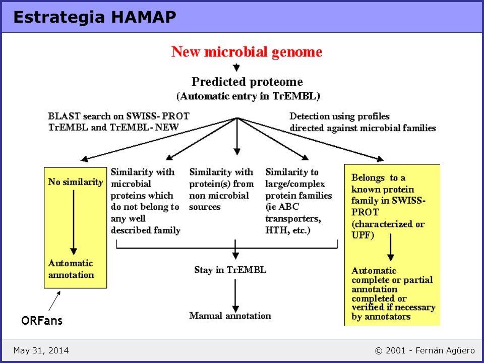 May 31, 2014© 2001 - Fernán Agüero Estrategia HAMAP ORFans