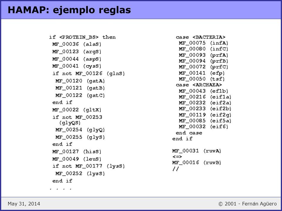 May 31, 2014© 2001 - Fernán Agüero HAMAP: ejemplo reglas