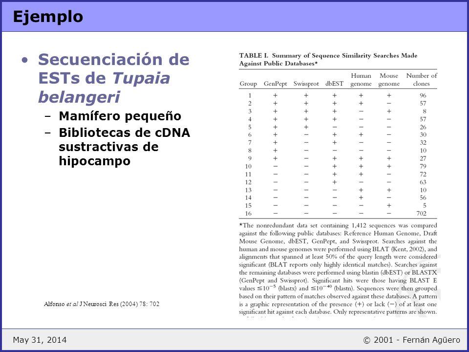 May 31, 2014© 2001 - Fernán Agüero Ejemplo Secuenciación de ESTs de Tupaia belangeri –Mamífero pequeño –Bibliotecas de cDNA sustractivas de hipocampo