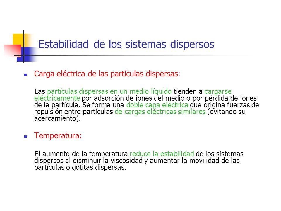 Estabilidad de los sistemas dispersos Carga eléctrica de las partículas dispersas: Las partículas dispersas en un medio líquido tienden a cargarse elé