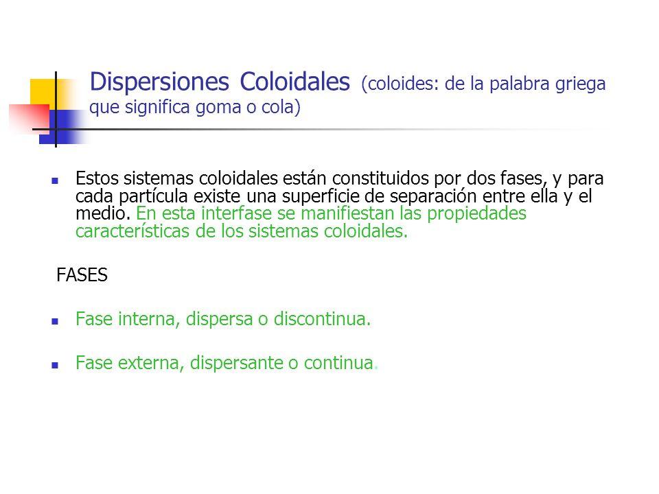 Dispersiones Coloidales (coloides: de la palabra griega que significa goma o cola) Estos sistemas coloidales están constituidos por dos fases, y para