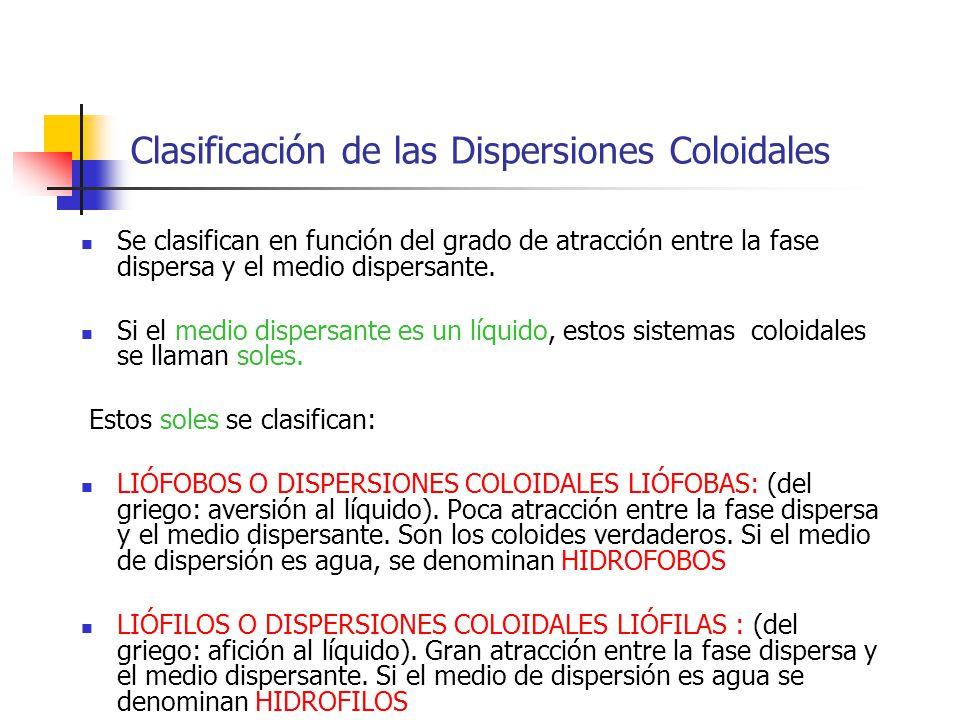 Clasificación de las Dispersiones Coloidales Se clasifican en función del grado de atracción entre la fase dispersa y el medio dispersante. Si el medi