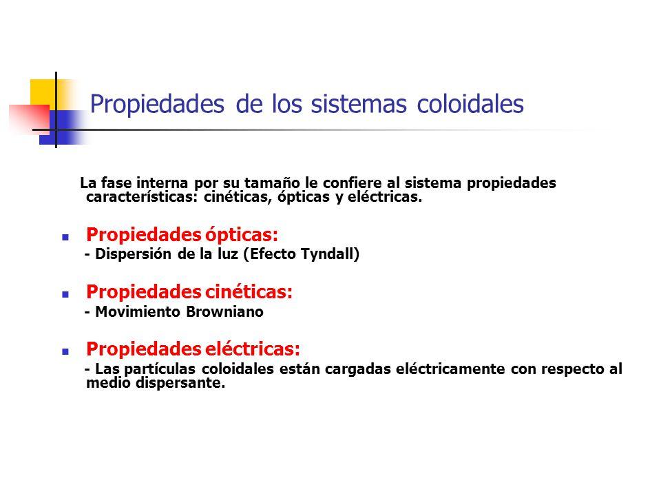 Propiedades de los sistemas coloidales La fase interna por su tamaño le confiere al sistema propiedades características: cinéticas, ópticas y eléctric