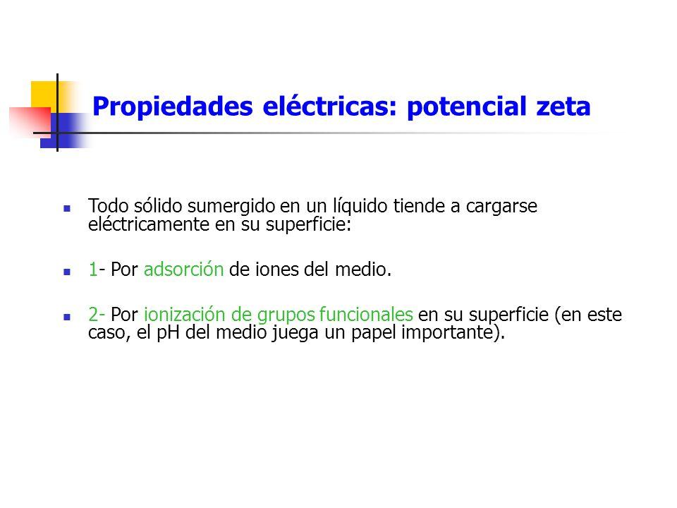 Todo sólido sumergido en un líquido tiende a cargarse eléctricamente en su superficie: 1- Por adsorción de iones del medio. 2- Por ionización de grupo