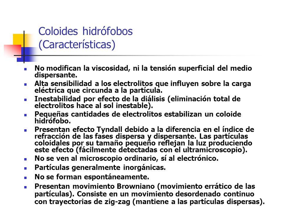 Coloides hidrófobos (Características) No modifican la viscosidad, ni la tensión superficial del medio dispersante. Alta sensibilidad a los electrolito