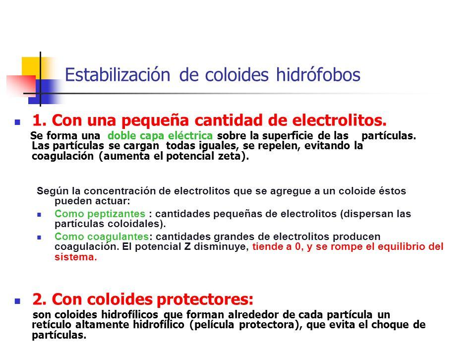 Estabilización de coloides hidrófobos 1. Con una pequeña cantidad de electrolitos. Se forma una doble capa eléctrica sobre la superficie de las partíc