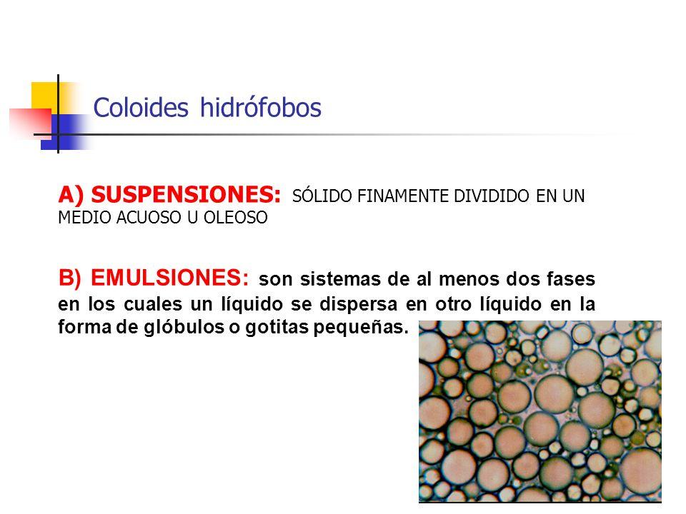 Coloides hidrófobos A) SUSPENSIONES: SÓLIDO FINAMENTE DIVIDIDO EN UN MEDIO ACUOSO U OLEOSO B) EMULSIONES: son sistemas de al menos dos fases en los cu