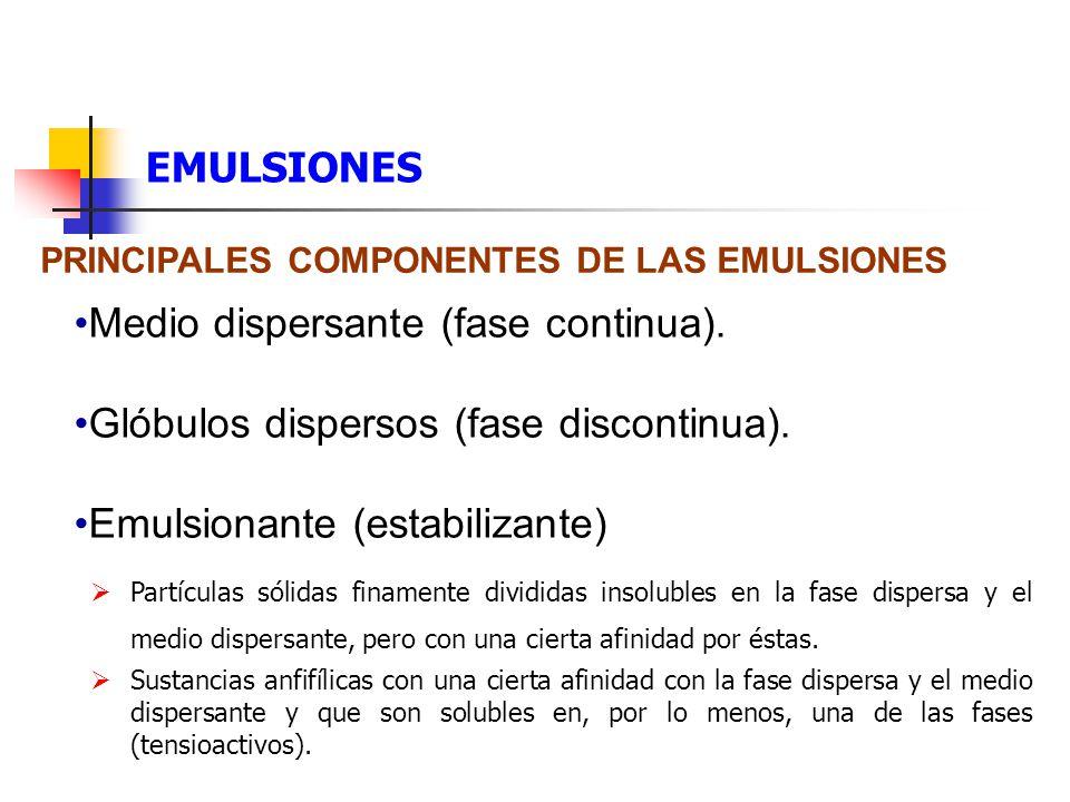 PRINCIPALES COMPONENTES DE LAS EMULSIONES EMULSIONES Medio dispersante (fase continua). Glóbulos dispersos (fase discontinua). Emulsionante (estabiliz