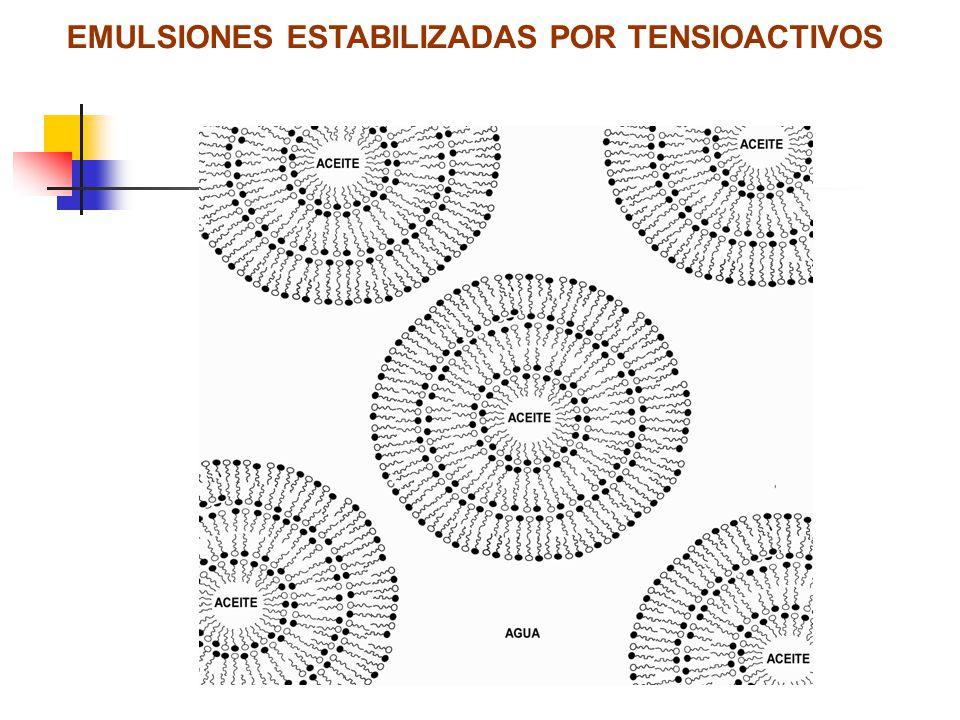 EMULSIONES ESTABILIZADAS POR TENSIOACTIVOS