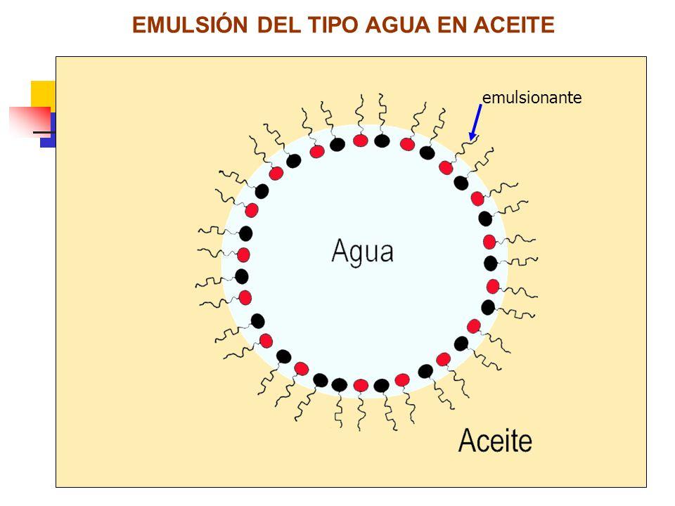 EMULSIÓN DEL TIPO AGUA EN ACEITE emulsionante