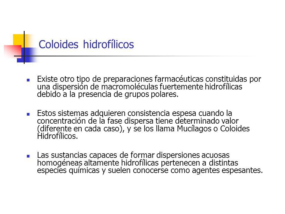 Coloides hidrofílicos Existe otro tipo de preparaciones farmacéuticas constituidas por una dispersión de macromoléculas fuertemente hidrofílicas debid