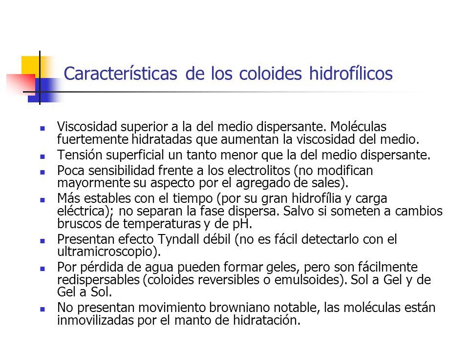 Características de los coloides hidrofílicos Viscosidad superior a la del medio dispersante. Moléculas fuertemente hidratadas que aumentan la viscosid