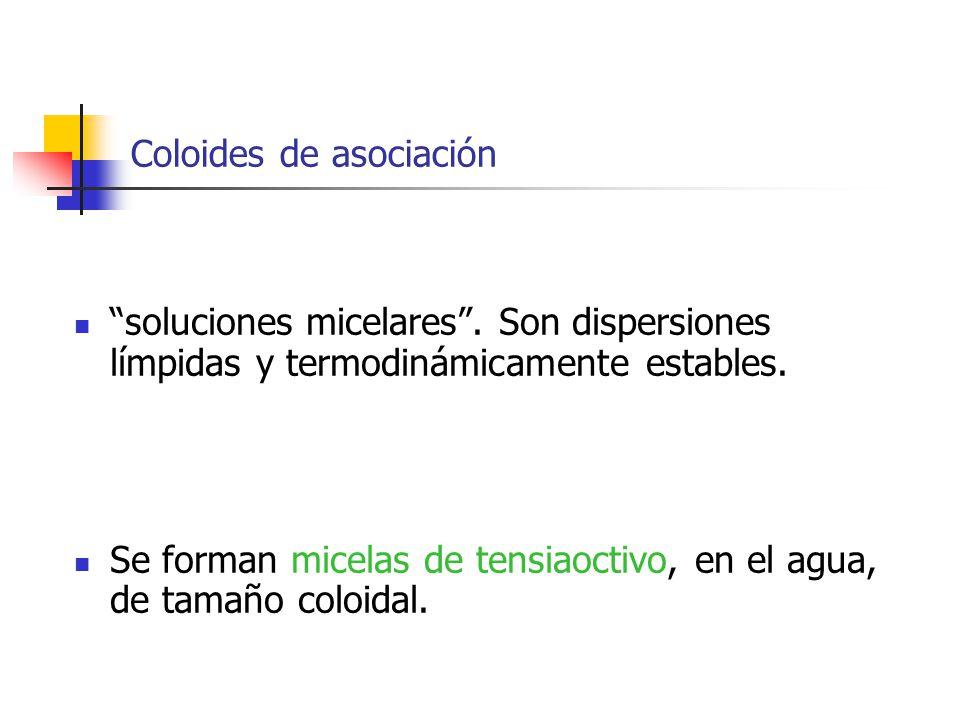 Coloides de asociación soluciones micelares. Son dispersiones límpidas y termodinámicamente estables. Se forman micelas de tensiaoctivo, en el agua, d