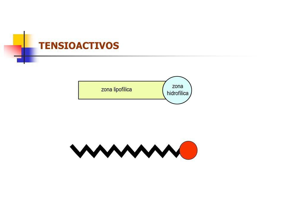 TENSIOACTIVOS