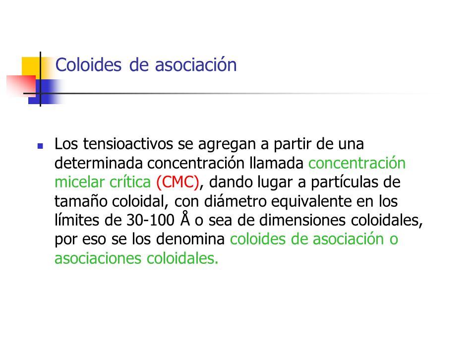 Coloides de asociación Los tensioactivos se agregan a partir de una determinada concentración llamada concentración micelar crítica (CMC), dando lugar