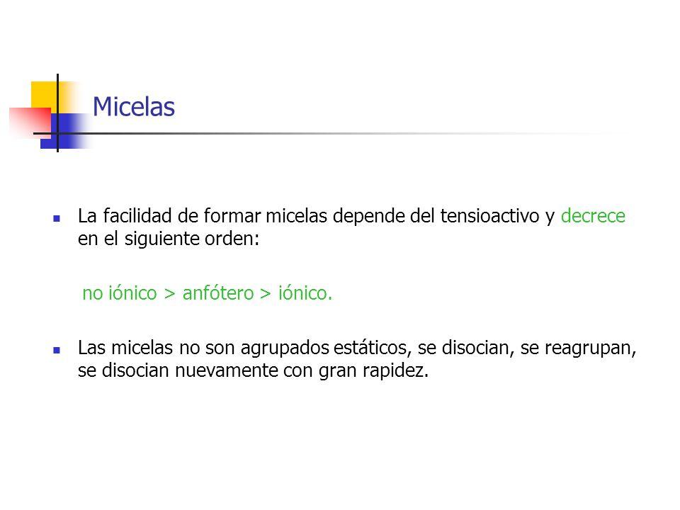 Micelas La facilidad de formar micelas depende del tensioactivo y decrece en el siguiente orden: no iónico > anfótero > iónico. Las micelas no son agr