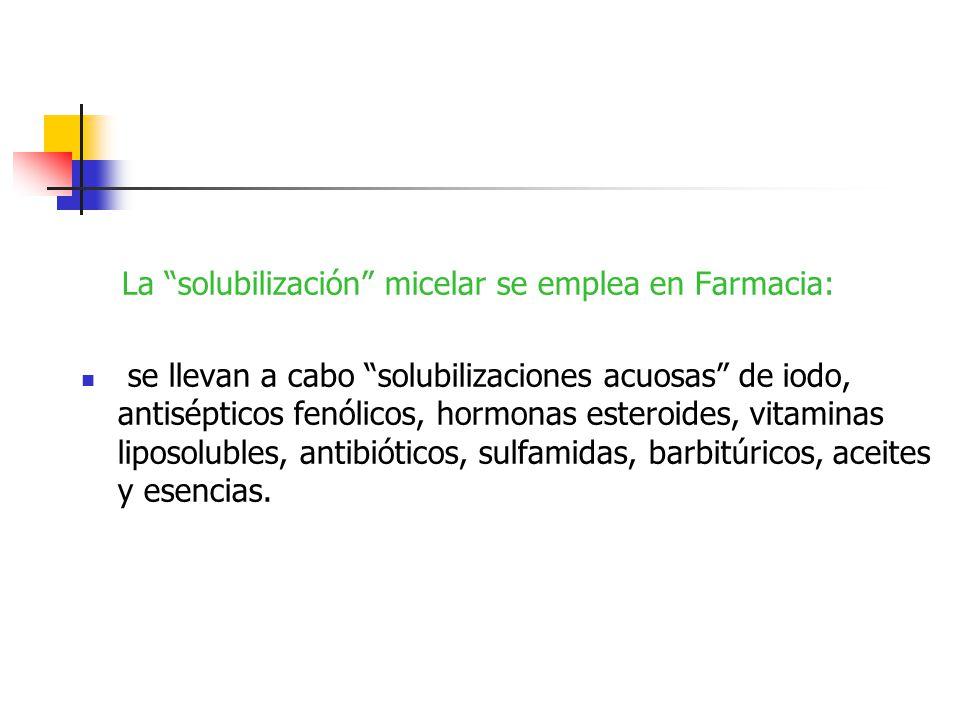 La solubilización micelar se emplea en Farmacia: se llevan a cabo solubilizaciones acuosas de iodo, antisépticos fenólicos, hormonas esteroides, vitam