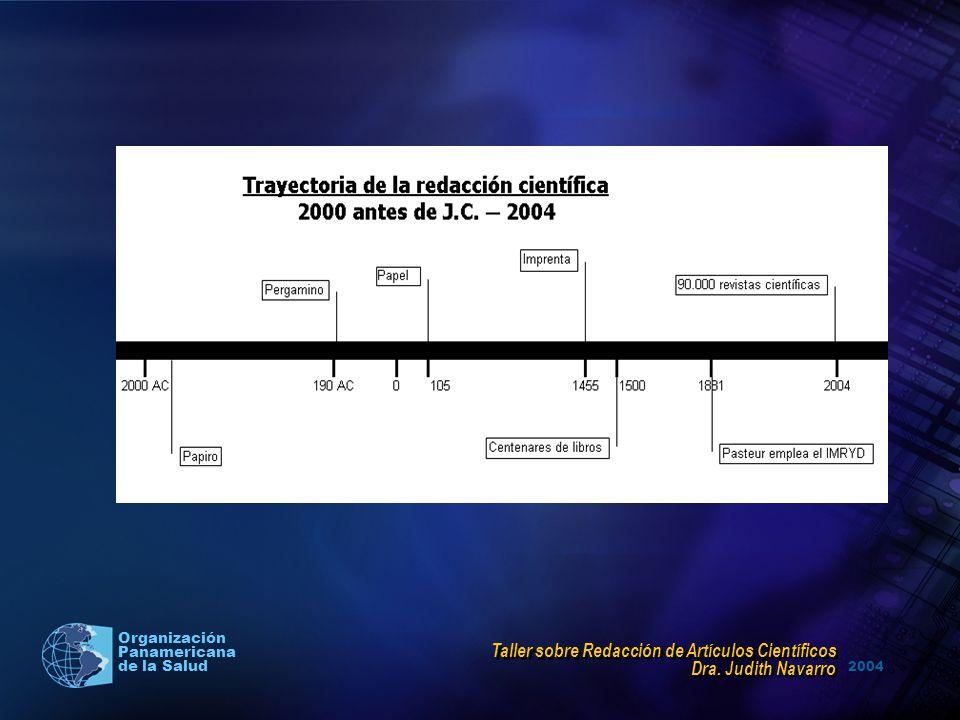 2004 Organización Panamericana de la Salud Taller sobre Redacción de Artículos Científicos Dra. Judith Navarro