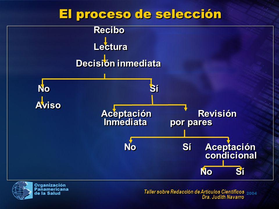2004 Organización Panamericana de la Salud Recibo Lectura Decisión inmediata No Sí Aviso Aceptación Revisión Inmediata por pares No SíAceptación condicional No Sí Recibo Lectura Decisión inmediata No Sí Aviso Aceptación Revisión Inmediata por pares No SíAceptación condicional No Sí El proceso de selección Taller sobre Redacción de Artículos Científicos Dra.