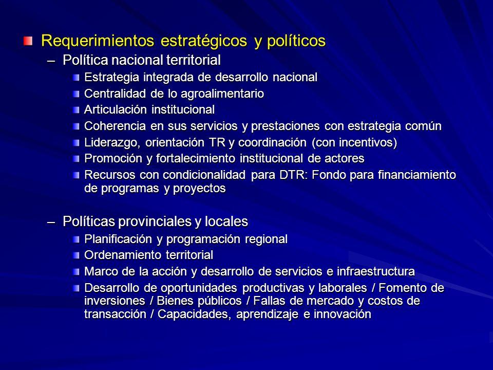 Requerimientos estratégicos y políticos –Política nacional territorial Estrategia integrada de desarrollo nacional Centralidad de lo agroalimentario A