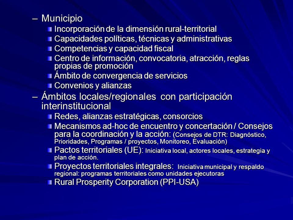 –Municipio Incorporación de la dimensión rural-territorial Capacidades políticas, técnicas y administrativas Competencias y capacidad fiscal Centro de