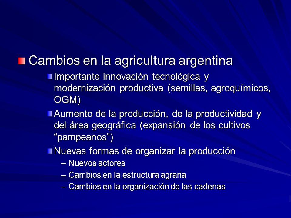 Cambios en la agricultura argentina Importante innovación tecnológica y modernización productiva (semillas, agroquímicos, OGM) Aumento de la producció
