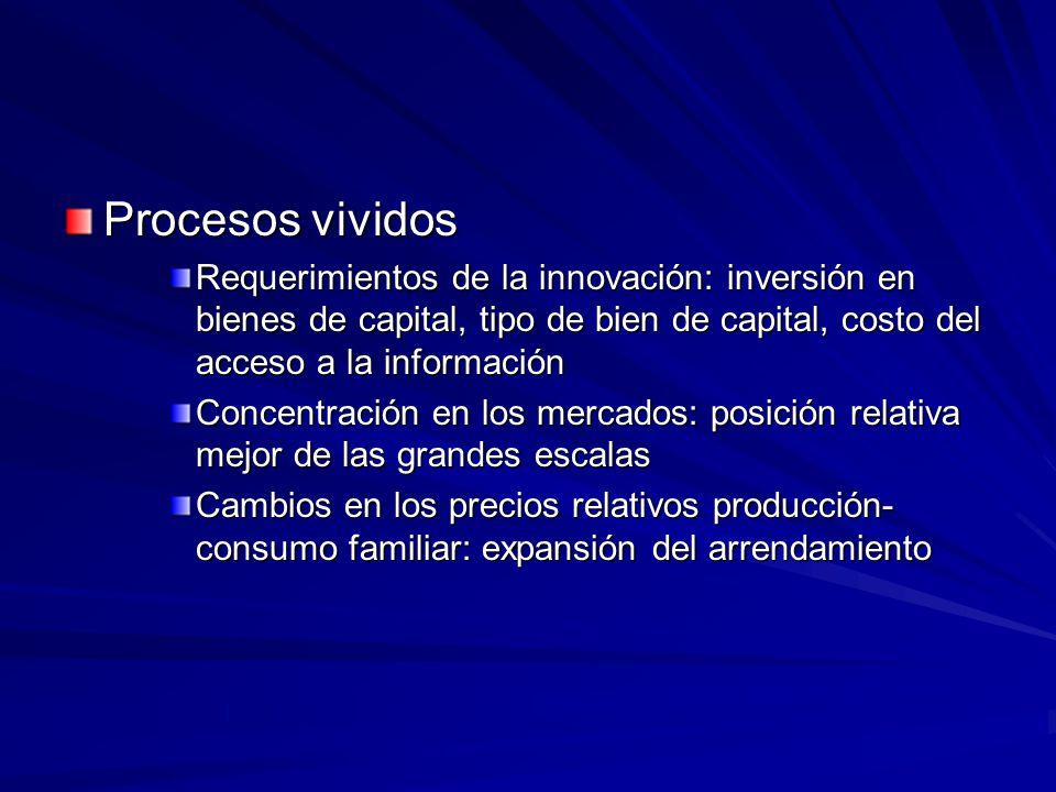Procesos vividos Requerimientos de la innovación: inversión en bienes de capital, tipo de bien de capital, costo del acceso a la información Concentra