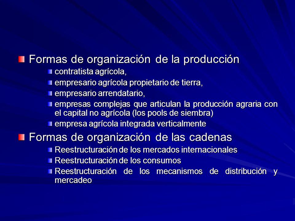 Formas de organización de la producción contratista agrícola, empresario agrícola propietario de tierra, empresario arrendatario, empresas complejas q