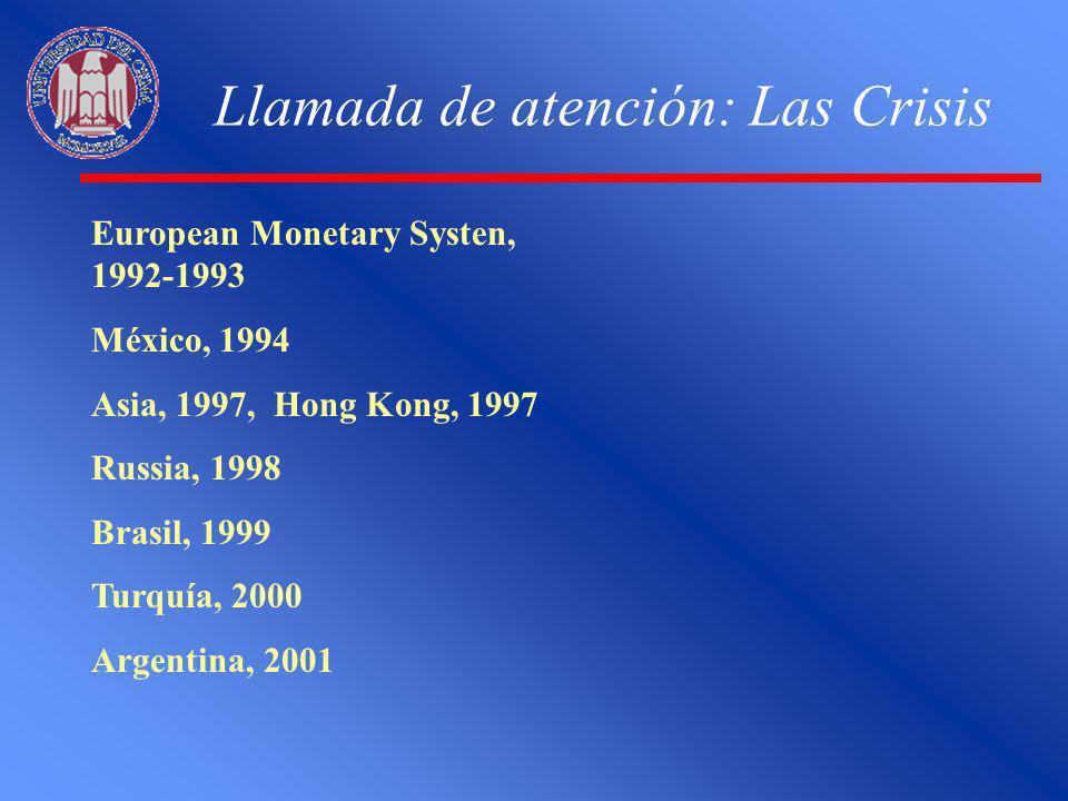 European Monetary Systen, 1992-1993 México, 1994 Asia, 1997, Hong Kong, 1997 Russia, 1998 Brasil, 1999 Turquía, 2000 Argentina, 2001 Llamada de atenci