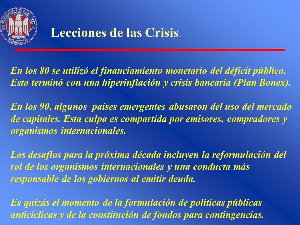 . Lecciones de las Crisis. En los 80 se utilizó el financiamiento monetario del déficit público. Esto terminó con una hiperinflación y crisis bancaria