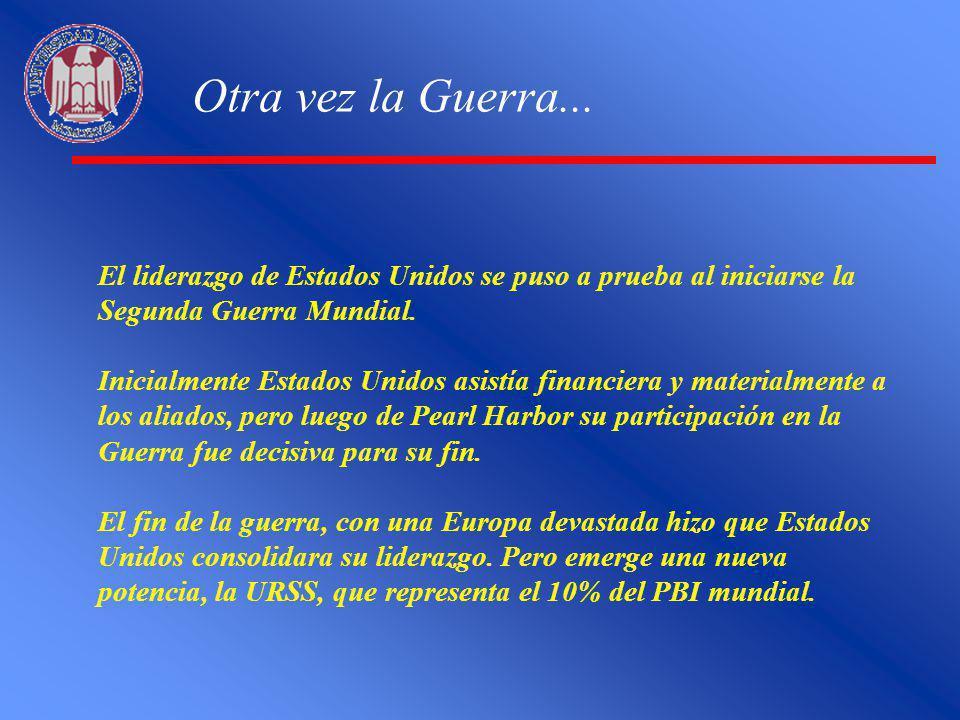 Entorno Económico 199019952000 Argentina39%34%45% Brazil21%23%43% Colombia45%27%41% Chile58%33%37% Mexico40%59%26% Venezuela68%61%44% Source: Central Banks of each countries External Debt % GDP