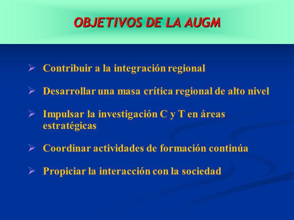 OBJETIVOS DE LA AUGM Contribuir a la integración regional Desarrollar una masa crítica regional de alto nivel Impulsar la investigación C y T en áreas estratégicas Coordinar actividades de formación continúa Propiciar la interacción con la sociedad