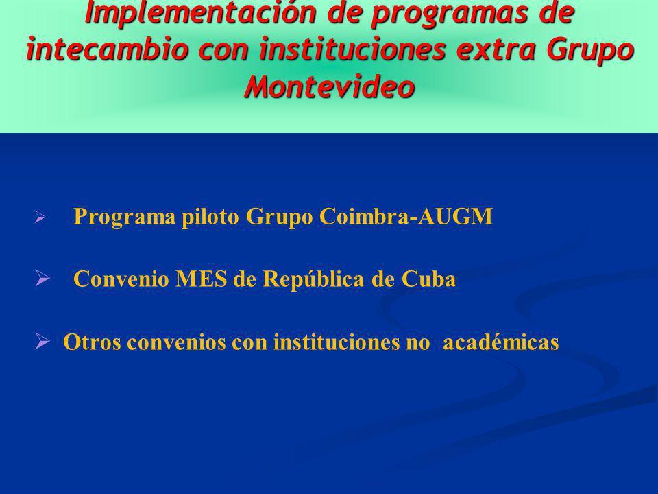 Implementación de programas de intecambio con instituciones extra Grupo Montevideo Programa piloto Grupo Coimbra-AUGM Convenio MES de República de Cuba Otros convenios con instituciones no académicas